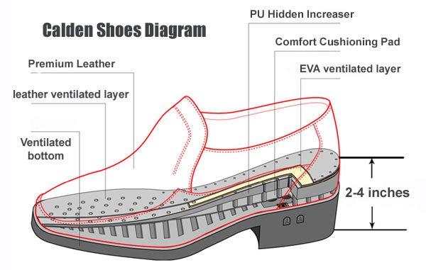 man high heel shoes, taller shoes, shoes lift, tall shoes, cloth for short man, height shoes